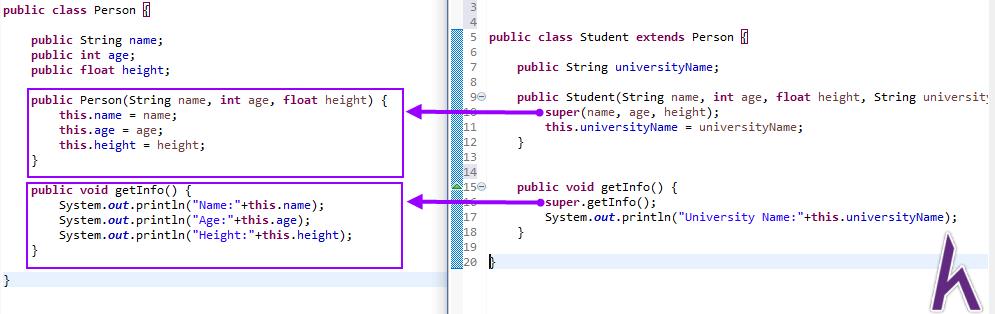 Kế thừa trong lập trình hướng đối tượng
